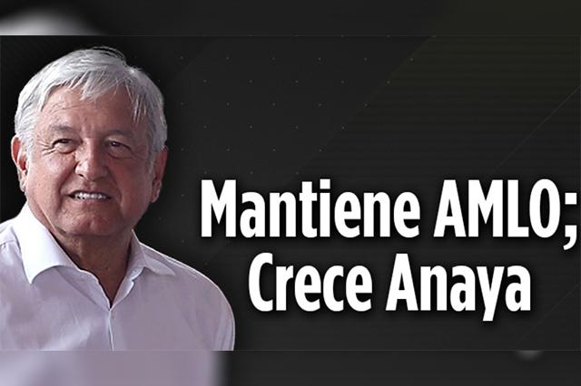 Después del debate, AMLO sigue con ventaja: encuesta de Reforma