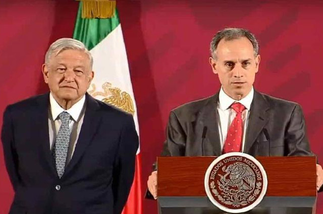 Queja de senadores del PAN contra AMLO y Gatell en la CNDH