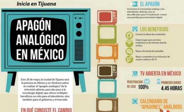 Conceden prórroga a TV pública para apagón analógico