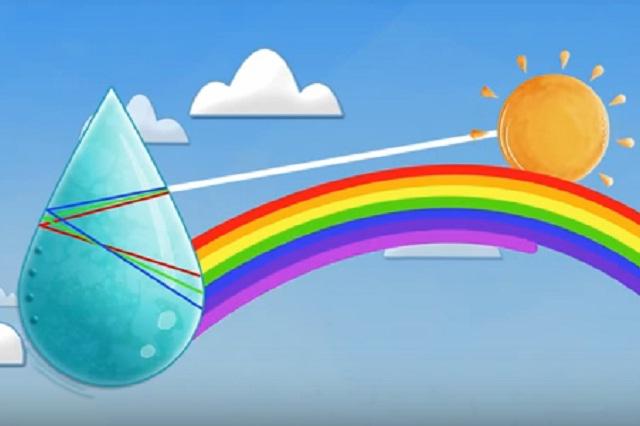 ¿Por qué el arcoíris es curvo?
