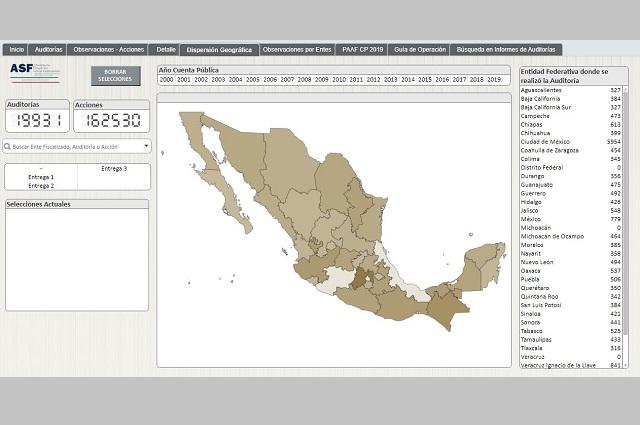 Reporta la ASF gasto irregular por 1 mil 334 mdp en Puebla