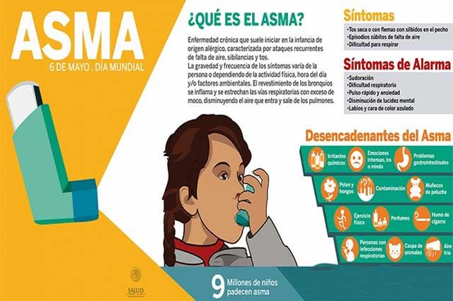 Asma, una enfermedad que padecen muchos en el mundo