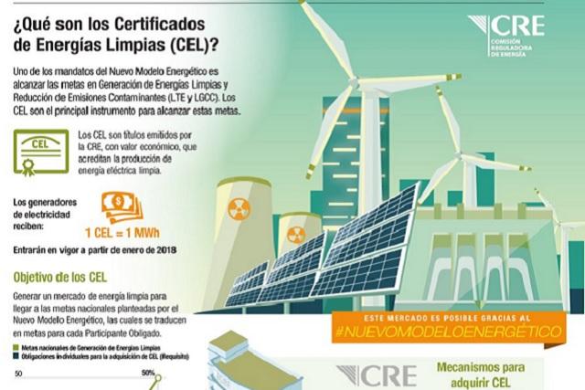 Nombra AMLO a nuevos integrantes de la Comisión Reguladora de Energía