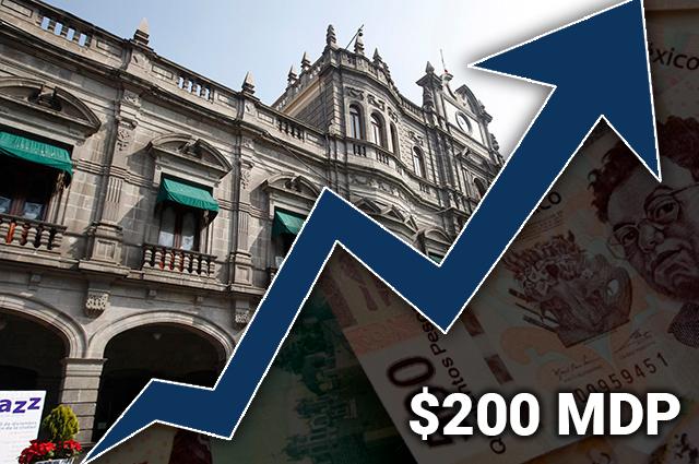 Crecería sólo 5% el presupuesto de Puebla capital para 2020