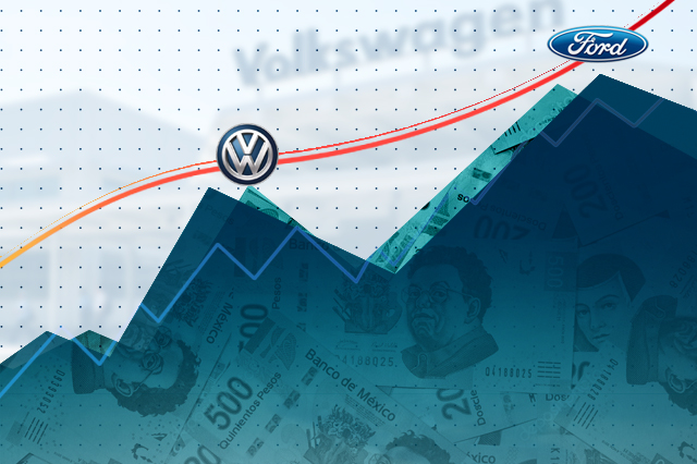 Aumento salarial en VW queda por debajo de Ford este año