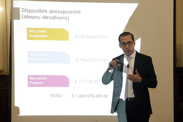 Arriesga Puebla capital 120 mdp por no gastarlos a tiempo