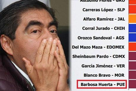 Ven 2 encuestas a Barbosa como el peor gobernador ante Covid-19