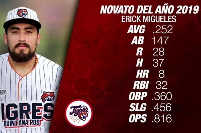 ¿Sabes quién es el Novato del Año en la Liga Mexicana de Beisbol?