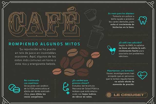 El saludable café, bajo la lupa del mexicano