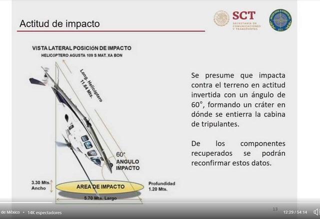 Helicóptero de Alonso y RMV cayó casi de forma vertical: SCT