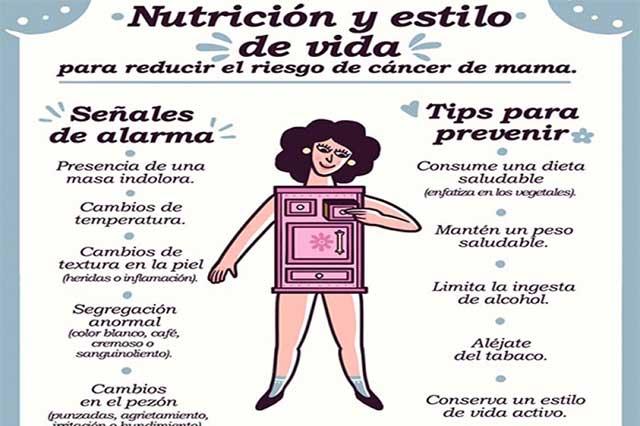 Nutrición y estilo de vida ante riesgo de cáncer de mama