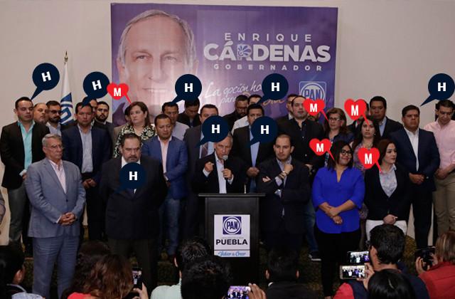 Los hombres dominan las campañas en Puebla