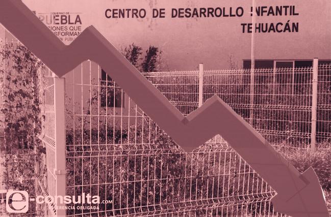 Con préstamos del gobierno operan Cendis del PT en Puebla