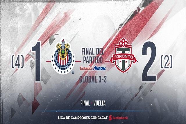 Chivas es campeón de CONCACAF y va al Mundial de Clubes