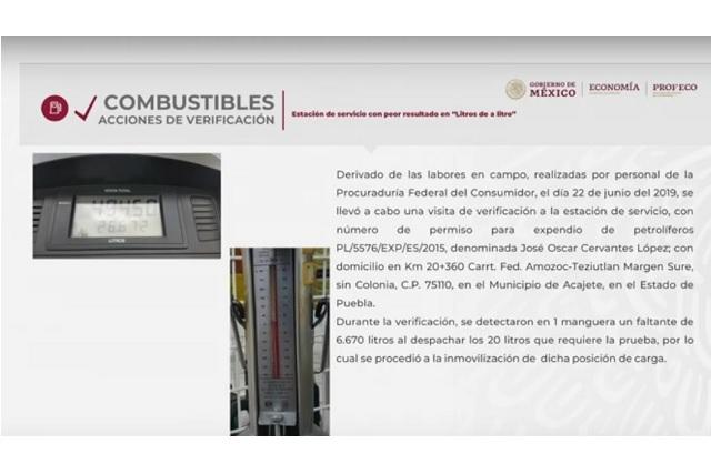 Gasolinería en Puebla, la que más roba en el país, dice Profeco
