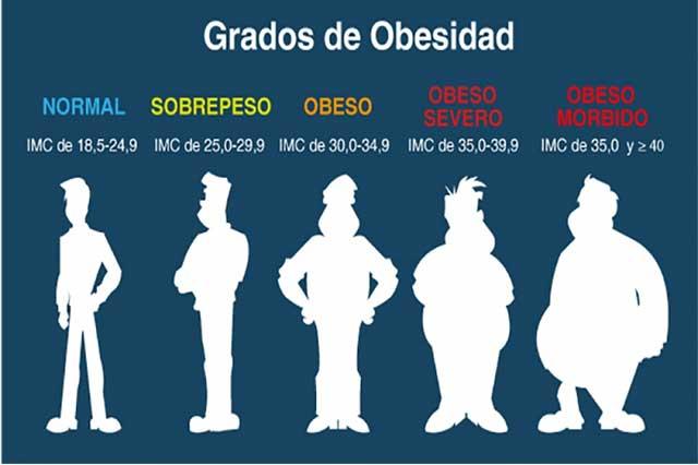 Satanizar comida chatarra no ayuda a combatir la obesidad