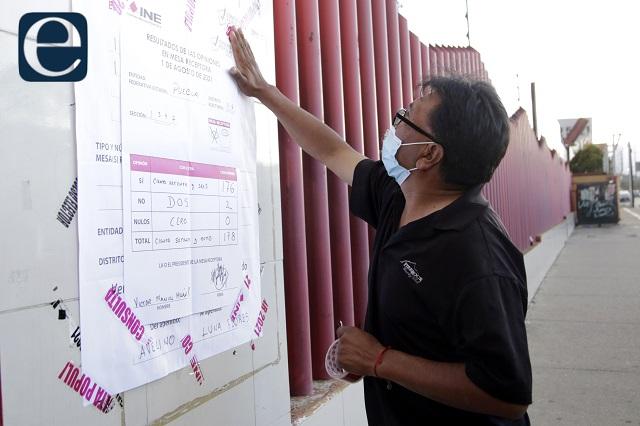 Fracasó consulta pero Puebla superó el promedio nacional