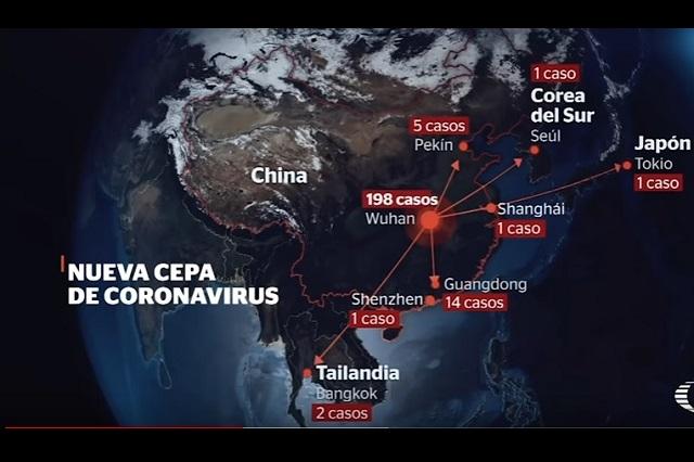 Coronavirus, riesgo en China, pero aún no es emergencia mundial: OMS