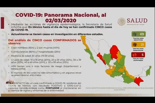 Dan de alta al primer paciente mexicano que se infectó con coronavirus