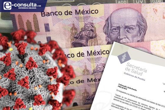 El gran negocio del Covid-19 en Puebla y sus beneficiarios ocultos