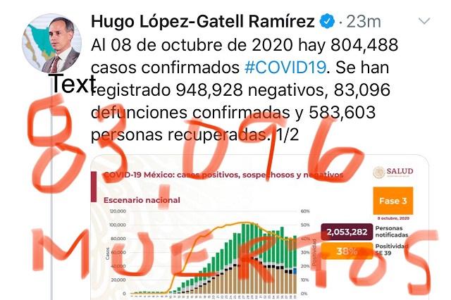 Denise Dresser le corrije tuit a López-Gatell