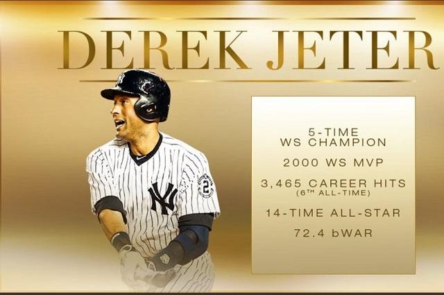 Quién es Derek Jeter y por qué habrá una calle con su nombre