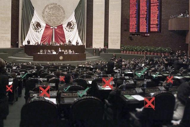 Casi inexpertos y opacos, nuevos diputados federales por Puebla