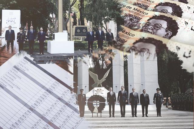 Gasta Puebla de más en servicios, ceremonias y comunicación: IMCO