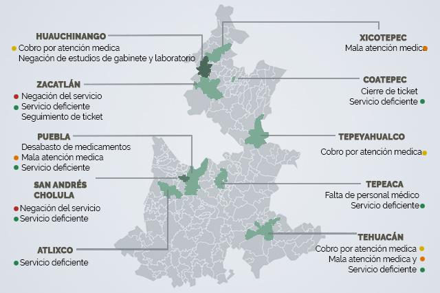 Aquejan a usuarios deficiencias del Seguro Popular en Puebla