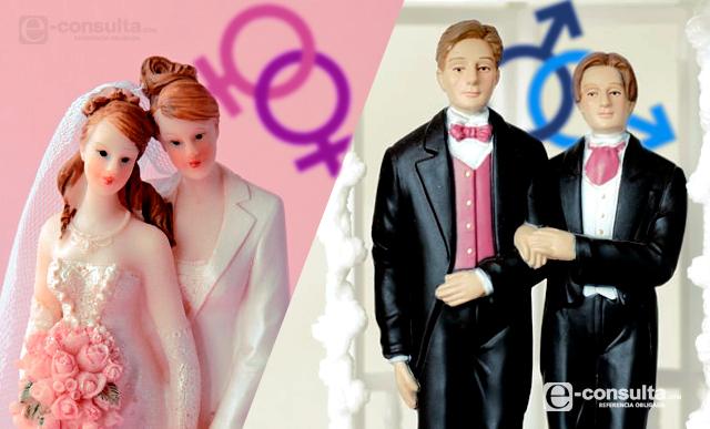 Argumentos Comunes sobre el Matrimonio del Mismo Sexo