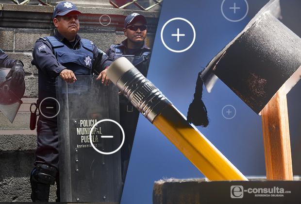 Puebla gasta más en educación y menos en seguridad y justicia