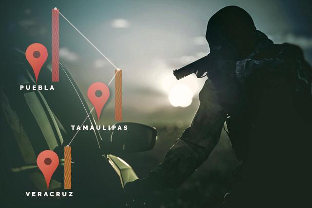 En Puebla, más robo de autos que en Tamaulipas y Veracruz
