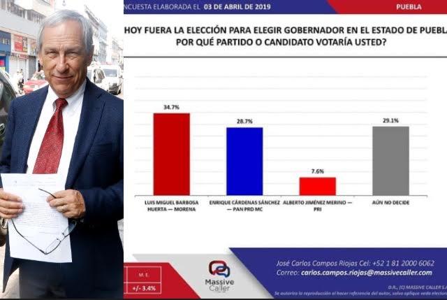 Posicionan en Twitter a Cárdenas como segundo en preferencias