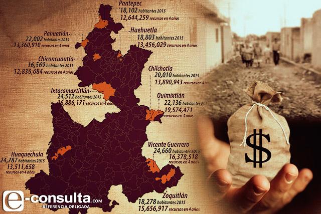 Ediles acusan error en censos y reclaman más dinero en Puebla