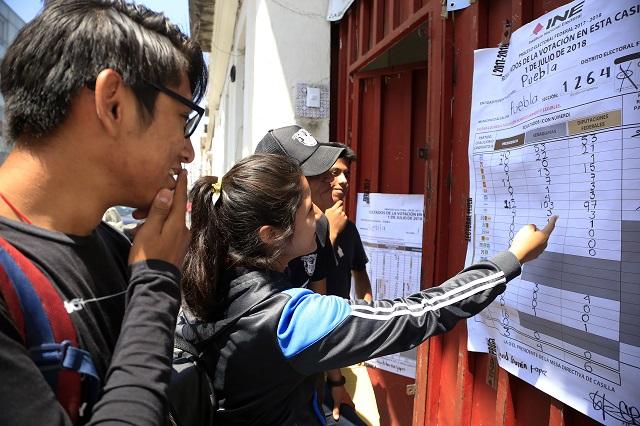 Desde las 7 pm el PREP publicará resultados de elección en Puebla