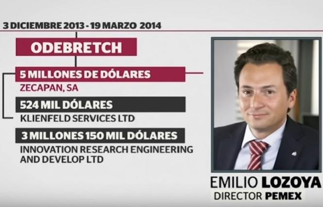 FGR ya puede capturar a Emilio Lozoya por el caso Odebrecht