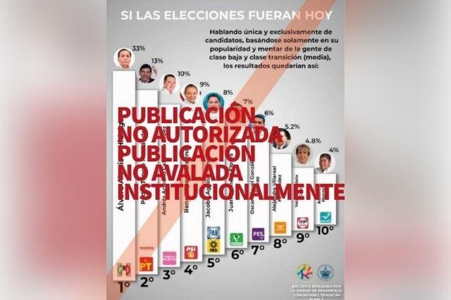 BUAP Tehuacán se deslinda de encuesta aplicada a candidatos