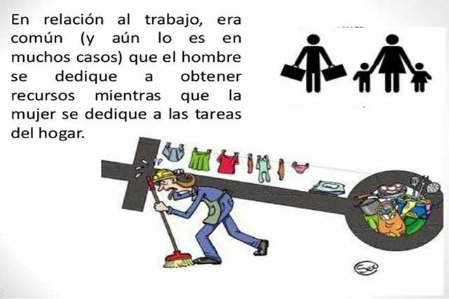 ¿Equidad en hogares de la Ciudad de México?