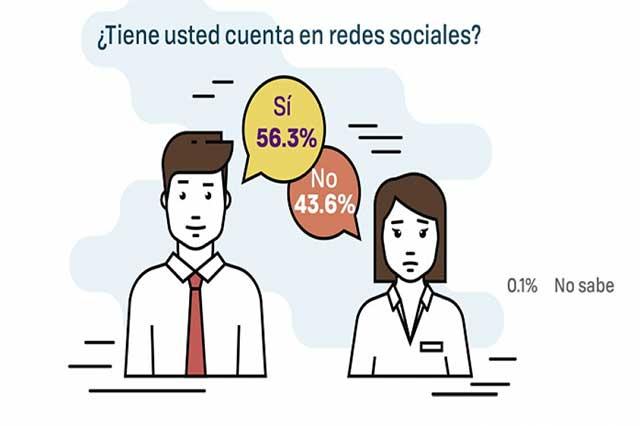 La era digital cubre a gran mayoría de mexicanos