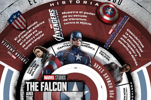 Infografía: El escudo del Capitán América a lo largo de las cintas del MCU