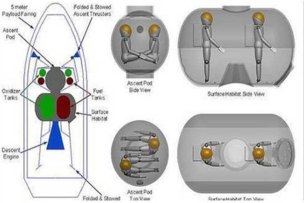 Comienza el diseño de la nave que llevará turistas a la Luna