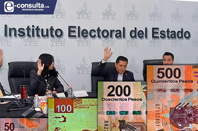 Partidos tendrán 347.1 mdp en Puebla para gastar en 2021