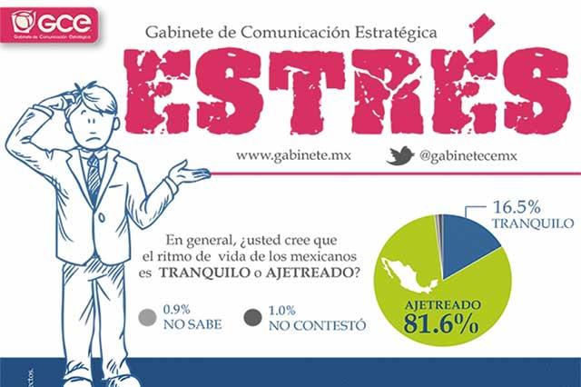 Estrés, compañero de todos los días de muchos mexicanos