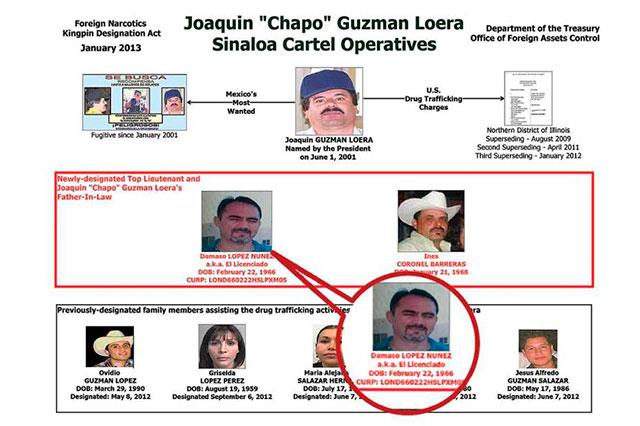 Exige Gil Zuarth investigar estructura criminal que creó El Chapo