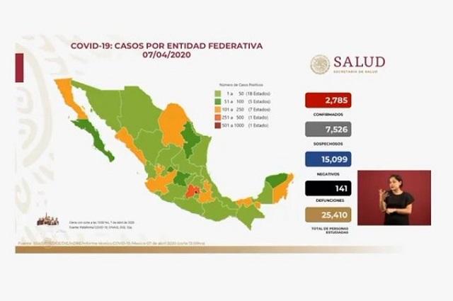 Crecen a 179 los contagios de coronavirus en Puebla