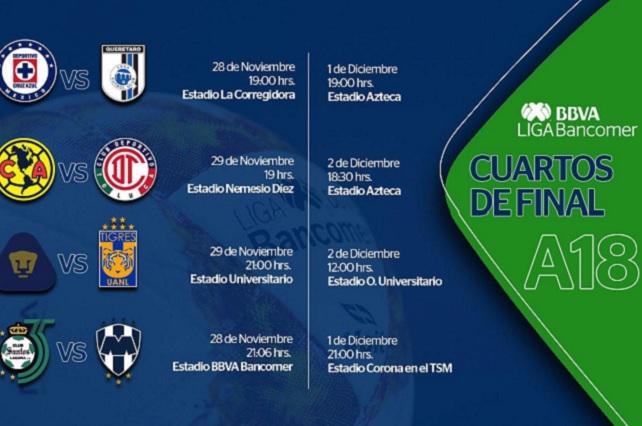 Listos, fechas y horarios de los cuartos de final del Apertura 2018
