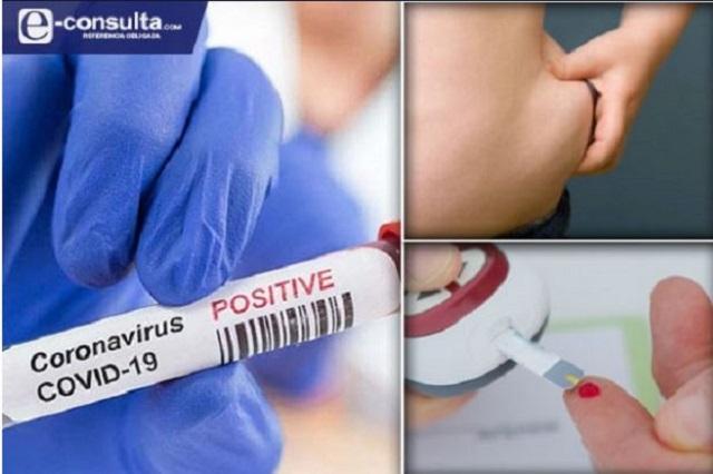 Atención de casos Covid-19 disminuye servicio a diabéticos