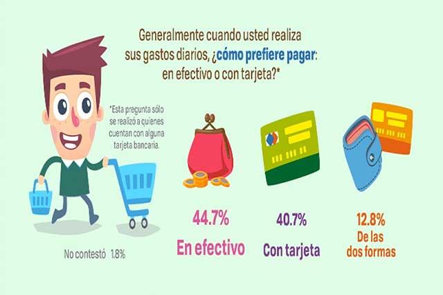 Más mexicanos prefieren efectivo a tarjetas