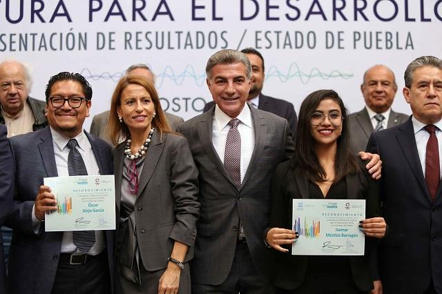 Red de bibliotecas de Puebla destaca en Indicadores de Cultura de Unesco