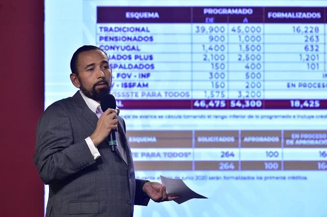 Formaliza Fovissste 18 mil 425 créditos hipotecarios